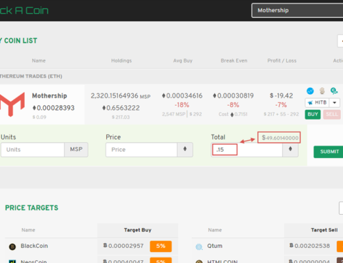 Crypto Calculations – Find Digital Currency Conversions Easily