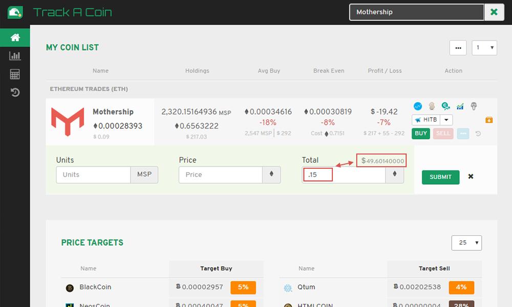 Eidoo coin reddit tracker : Kmd coin info zip code